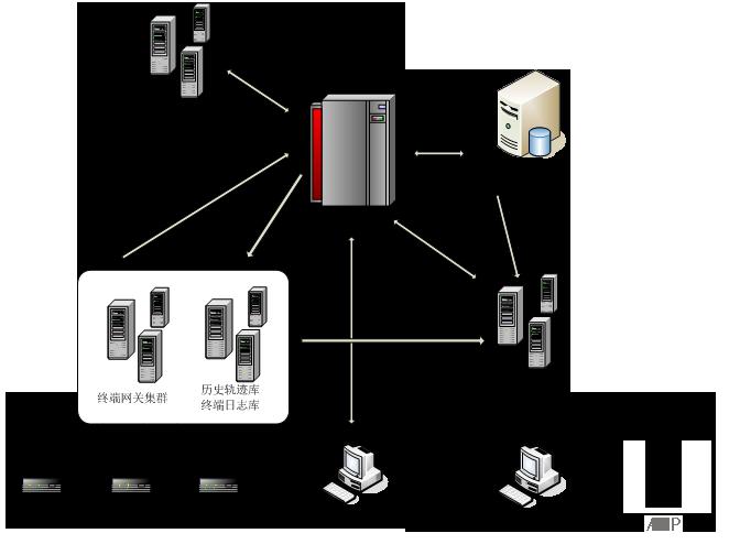 摩电定位防盗方案